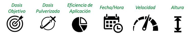 mapaDeAplicacionAerea1